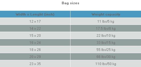 some typical sizes of pp bag