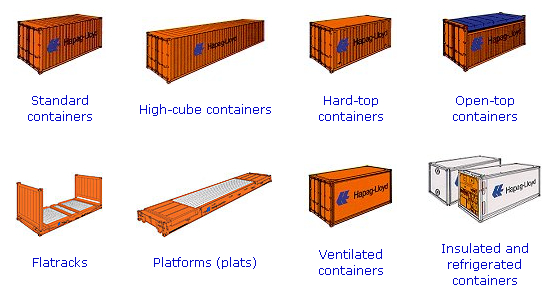 Image result for Various types of used shipping containers