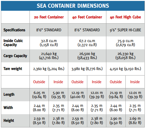 sea-freight-container